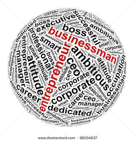 Przedsiębiorczość