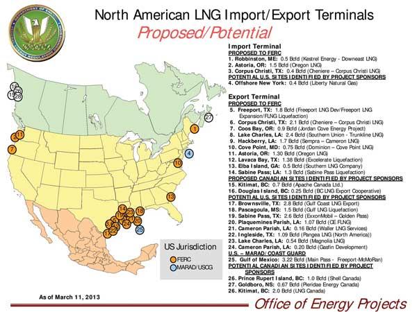 USA LNG