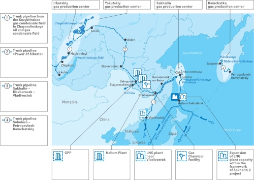 Wschodni Program Gazowy Rosji. Jest zagrożony ze względu na sankcje Zachodu ograniczające dostęp kapitału i sprzętu.