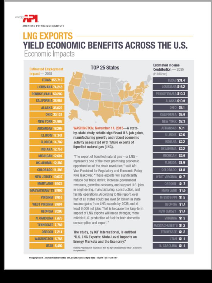Korzyści z tytułu liberalizacji eksportu LNG z USA według ICF International
