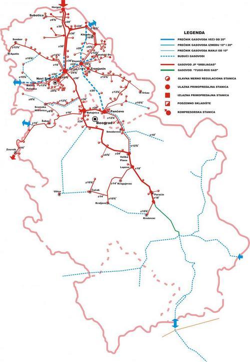 Serbia gaz