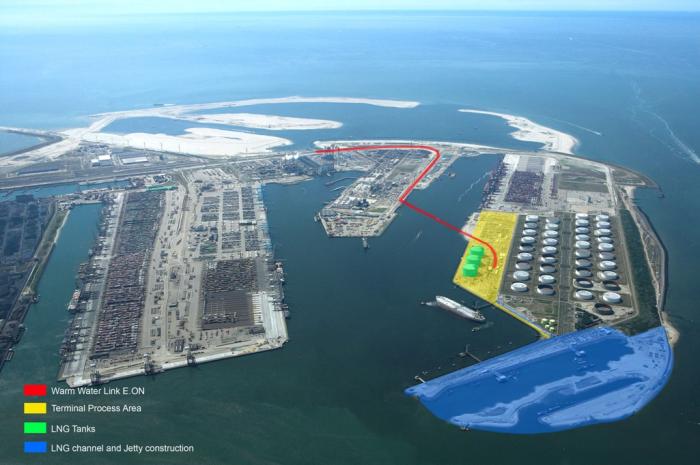 Terminal Gate LNG w Rotterdamie - największa europejska brama na gaz skroplony.
