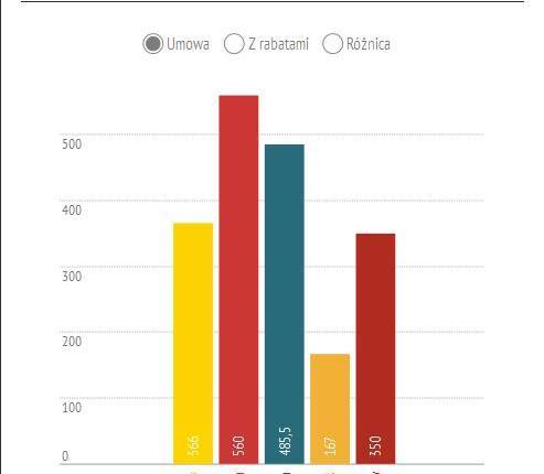 Negocjacje gazowe KE-Ukraina-Rosja w perspektywie.INFOGRAFIKA