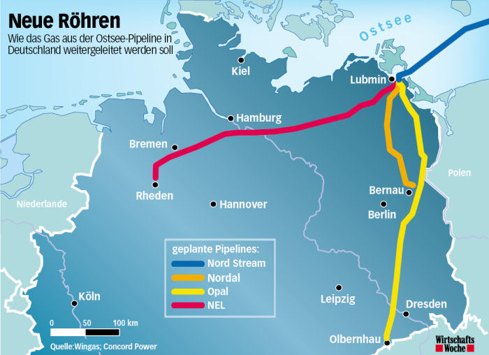 Gazociągi Nord Stream, OPAL i NEL