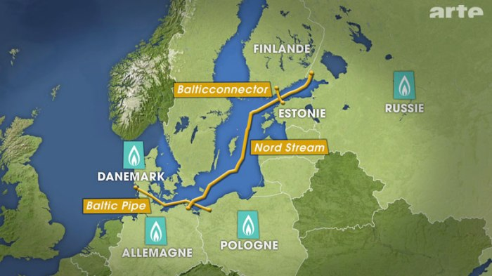 Baltic Pipe a Nord Stream