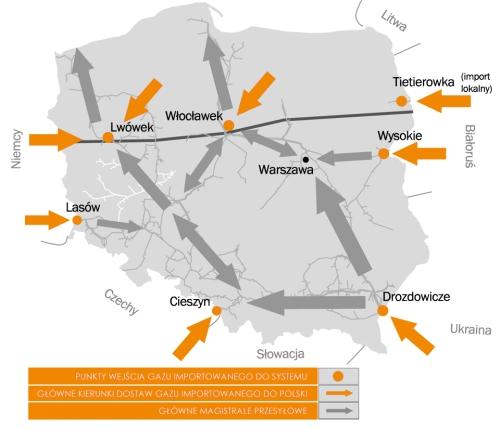 Punkty wejścia do polskiego systemu gazowego, Gaz-System