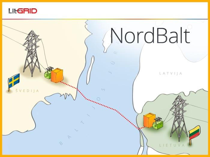 Nord Balt