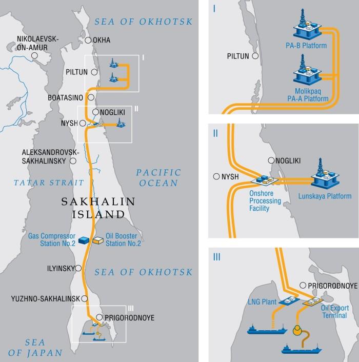 Projekty Gazpromu na wyspie Sachalin