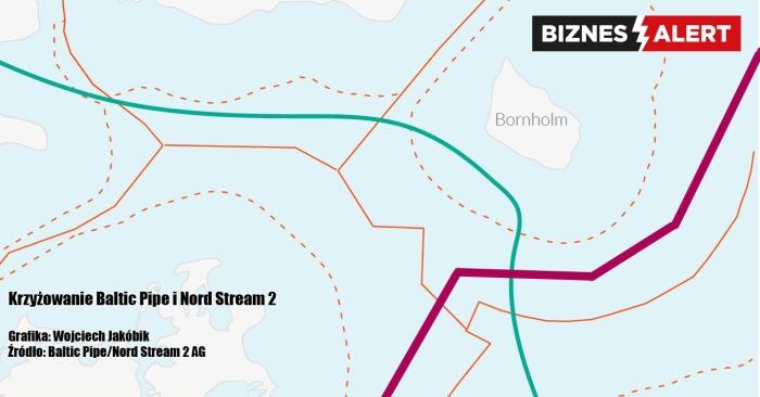 Krzyżowanie Baltic Pipe i Nord Stream 2. Grafika: Wojciech Jakóbik